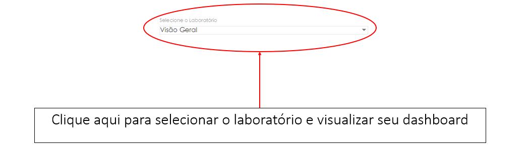 Guia do usuário GBO eTrack